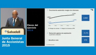 Speech of the President of Banco Sabadell in the General Meeting of Shareholders