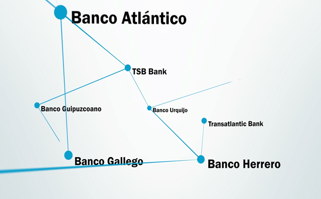 Banco Sabadell. The bank of the best companies. And yours.