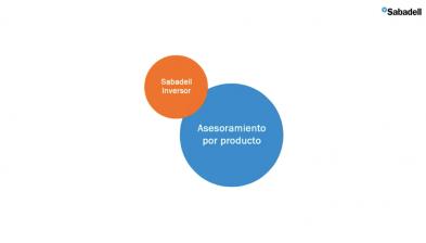 Sabadell Inversor - Asesoramiento por producto
