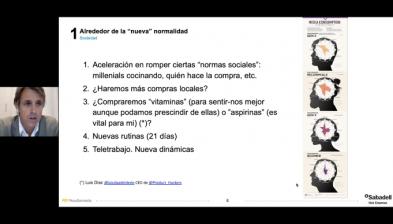 Cómo será el consumidor pos-COVID-19. Hub Empresa
